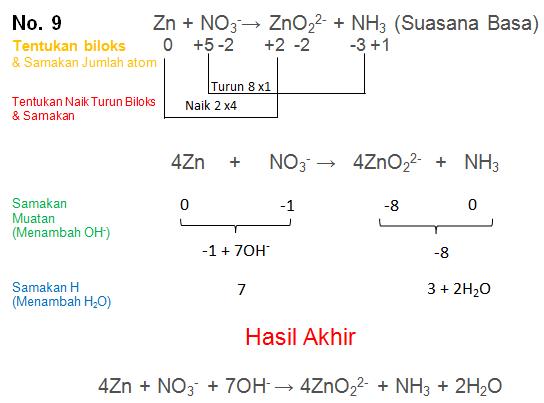 Zn + NO3-→ ZnO22- + NH3 (Suasana Basa)