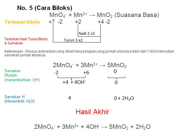 MnO4- + Mn2+ → MnO2 (Suasana Basa)