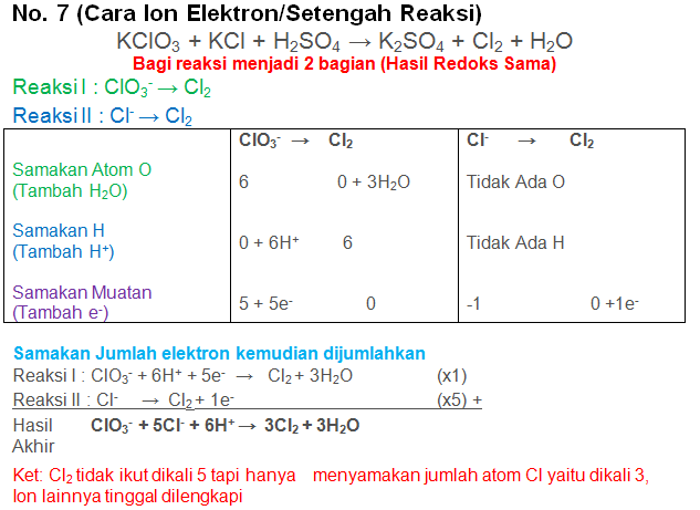 KClO3 + KCl + H2SO4 → K2SO4 + Cl2 + H2O