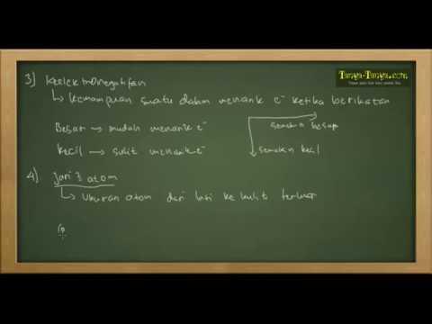Belajar Kimia : Materi Kimia Unsur Part 1
