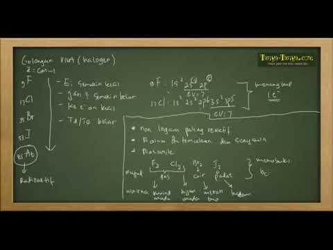 Belajar Kimia : Materi Kimia Unsur Part 3