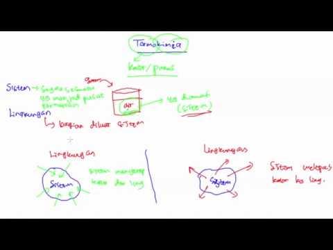 Belajar Kimia : Materi dan Contoh Soal Termokimia Part 1