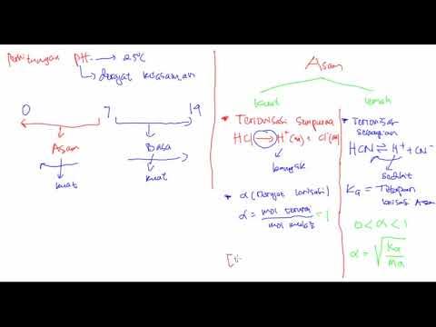 Belajar Kimia : Asam Basa Part 2