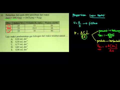 Pembahasan Soal UN Kimia SMA 2014 No. 31 - 35