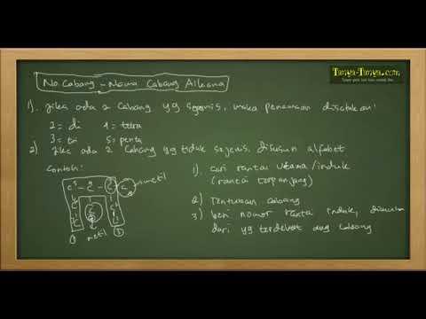 Belajar Kimia : Materi dan Contoh Soal Senyawa Hidrokarbon Part 3