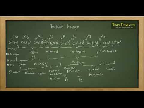 Belajar Kimia : Materi Kimia Unsur Part 6