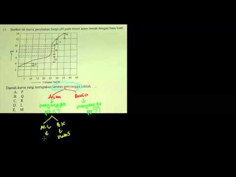 Pembahasan Soal UN Kimia SMA 2014 No. 11-15