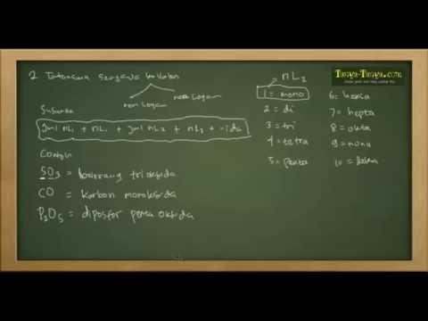 Belajar Kimia : Tatanama Senyawa