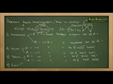 Belajar Kimia : Materi dan Contoh Soal Reaksi Kesetimbangan Part 4