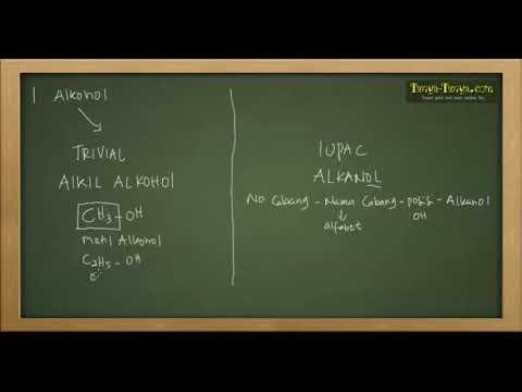 Belajar Kimia : Senyawa Karbon (Senyawa Organik) Part 1