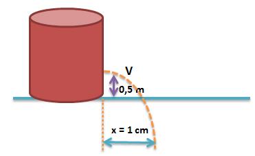 contoh soal fluida dinamis