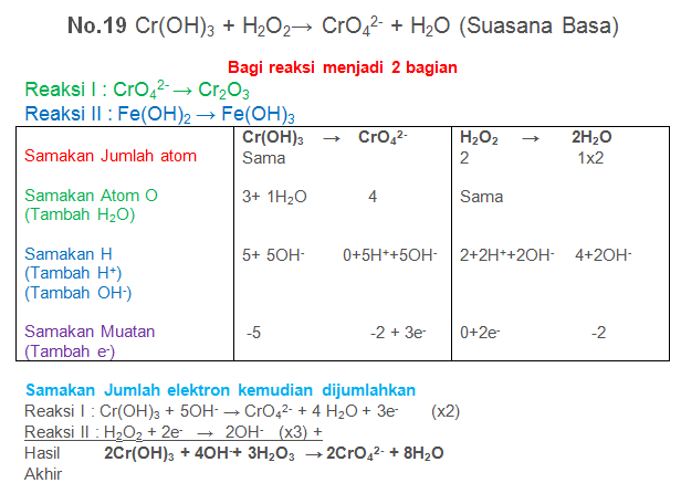 Cr(OH)3 + H2O2→ CrO42- + H2O