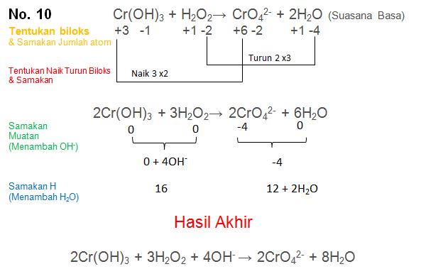 Cr(OH)3 + H2O2→ CrO42- + 2H2O (Suasana Basa)