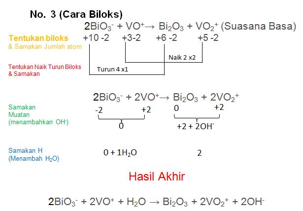 BiO3- + VO+→ Bi2O3 + VO2+ (Suasana Basa)