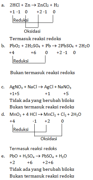 soal essay kimia tentang larutan elektrolit
