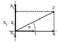 Rangkuman contoh soal pembahasan imbas elektromagnetik hambatan pengganti pada rangkaian ac dinamakan impedansi impedansi dapat diperoleh dari diagram fasor ccuart Image collections