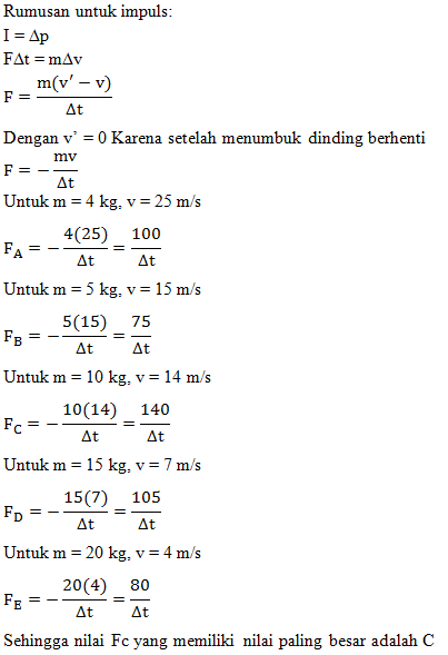 Contoh Soal Fisika Ayunan Balistik